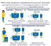 Новые требования к провозке ручной клади у МАУ